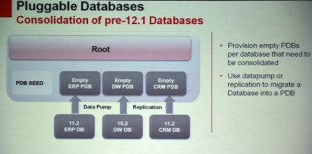 Oracle Database 12c的十二大新特性之十三